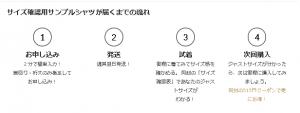 軽井沢シャツサイズ確認用の試着サンプル